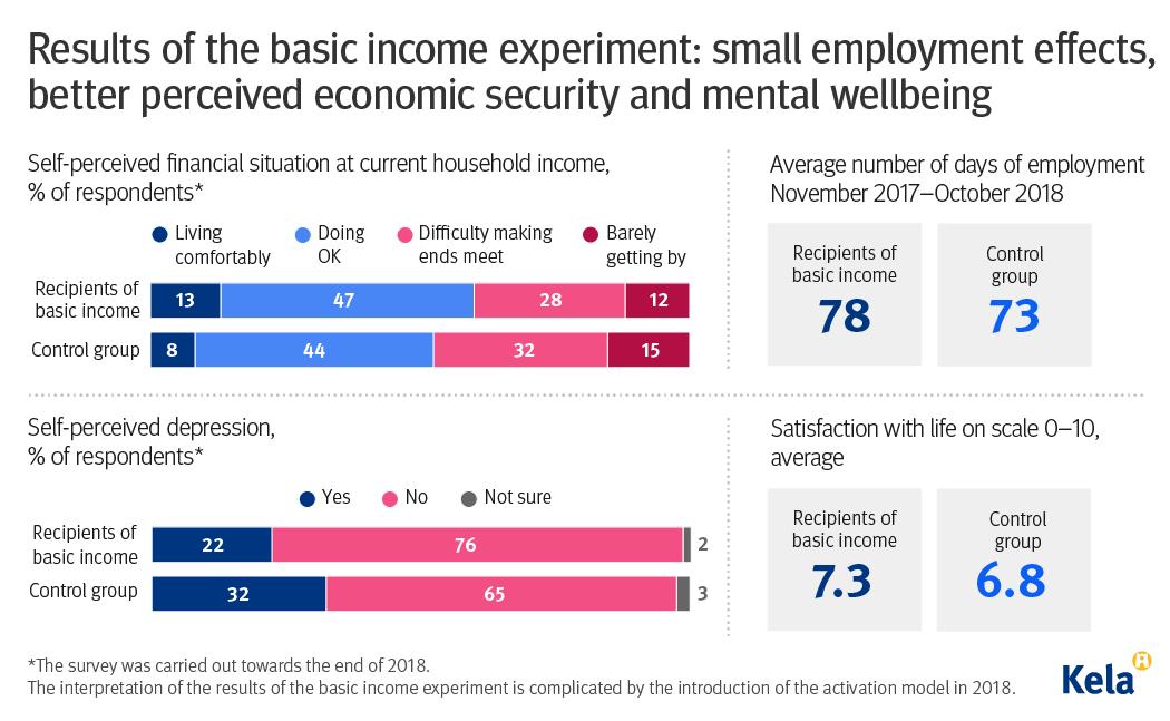 https://www.demoshelsinki.fi/wp-content/uploads/2020/05/basic-income.png